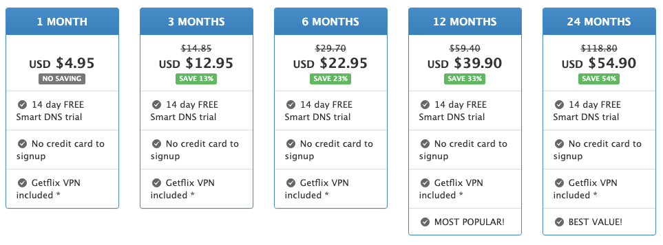 GetFLIX prices and promotions VPN
