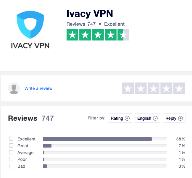 Reviews Ivacy VPN users