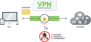 Download a VPN to encrypt data securely in Spain.