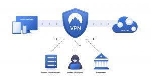 Con un VPN para firestick puedeevitar la censura