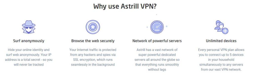 Astrill VPN обеспечивает конфиденциальность и безопасность в Интернете.