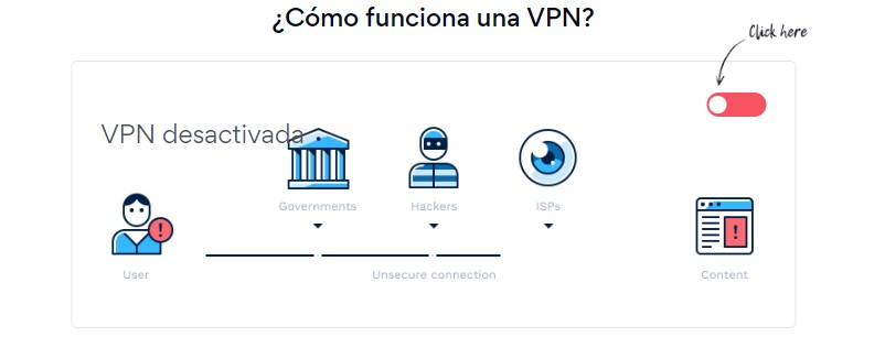 Le fonctionnement du service VPN Hotspot Shield