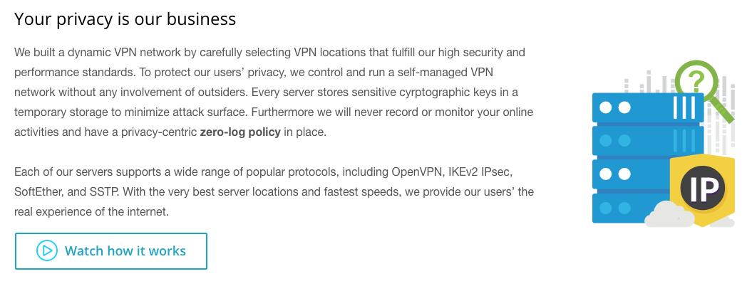 Comment ça marche VPN Hide.me
