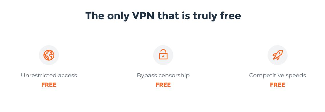 Velocidad De Hola VPN
