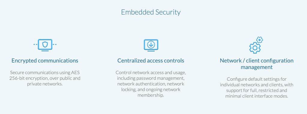 Controversias sobre la seguridad de este VPN.