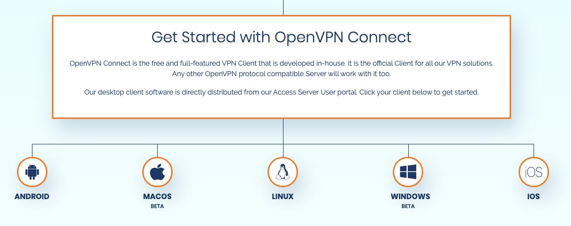 OpenVPN es compatible con sistemas operativos más usados