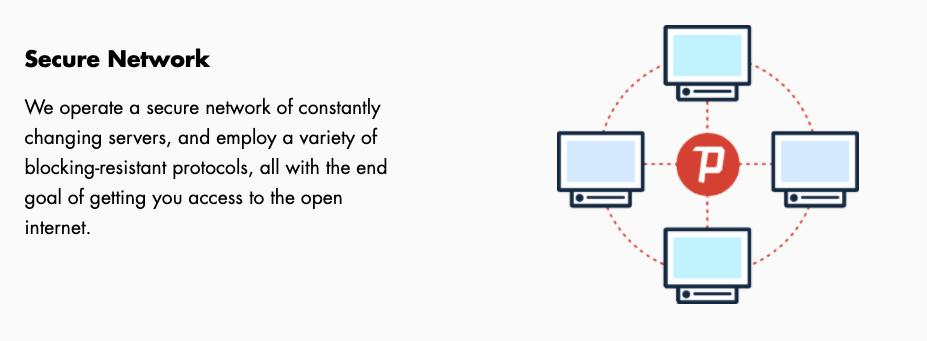 Seguridad en el uso de Psiphon VPN
