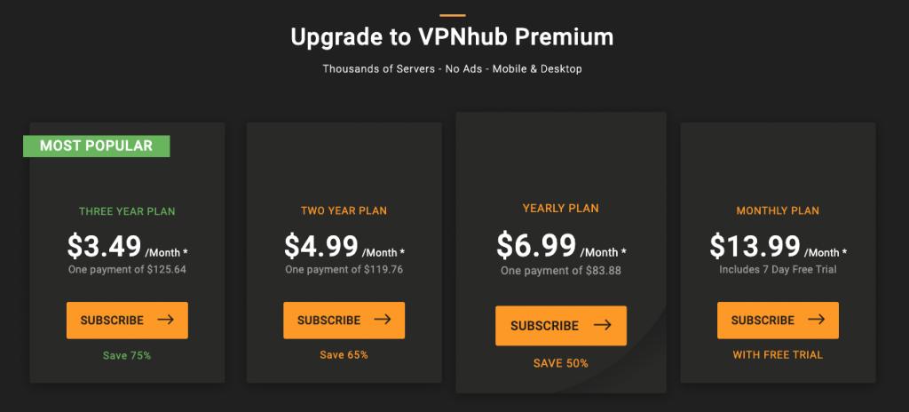 Precios planes y promociones de VPNHUB