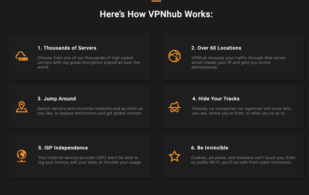 Cómo funciona VPNHUB