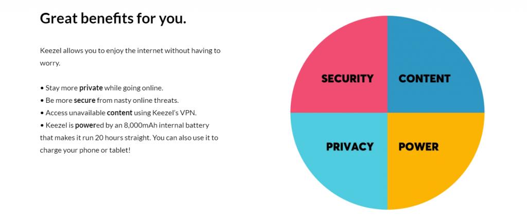 Este VPN te ofrece muchos servicios diferentes.