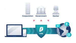 Funciones de un VPN