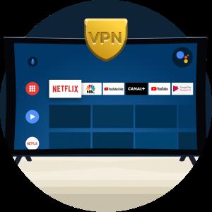 Mejores VPN para cualquier dispositivo