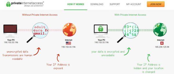 vpn configurar seguridad
